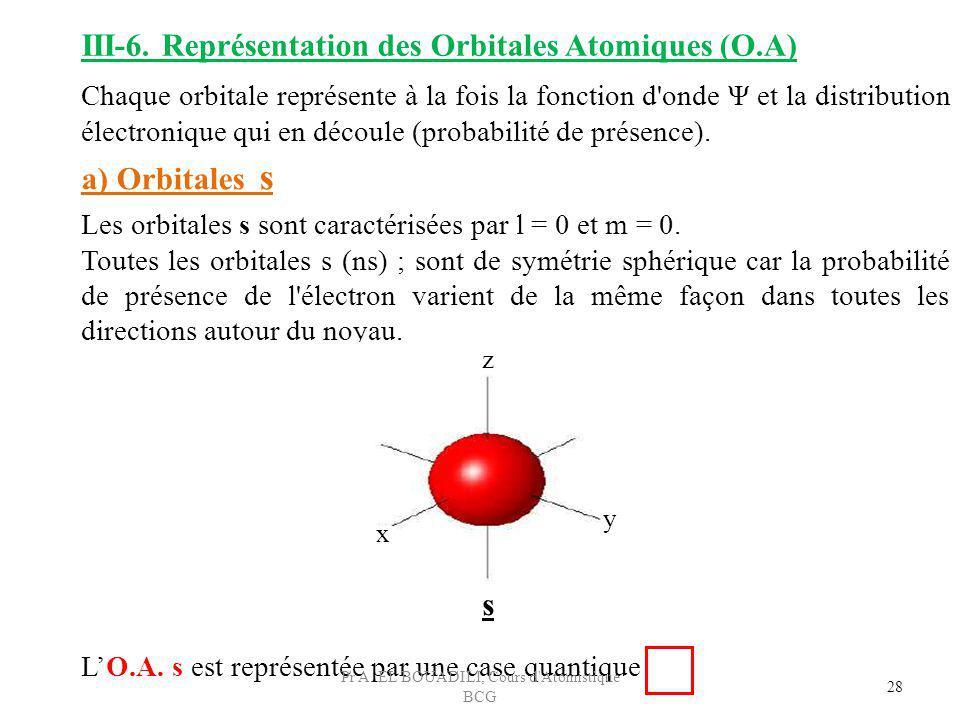 28 III-6. Représentation des Orbitales Atomiques (O.A) Chaque orbitale représente à la fois la fonction d'onde Ψ et la distribution électronique qui e