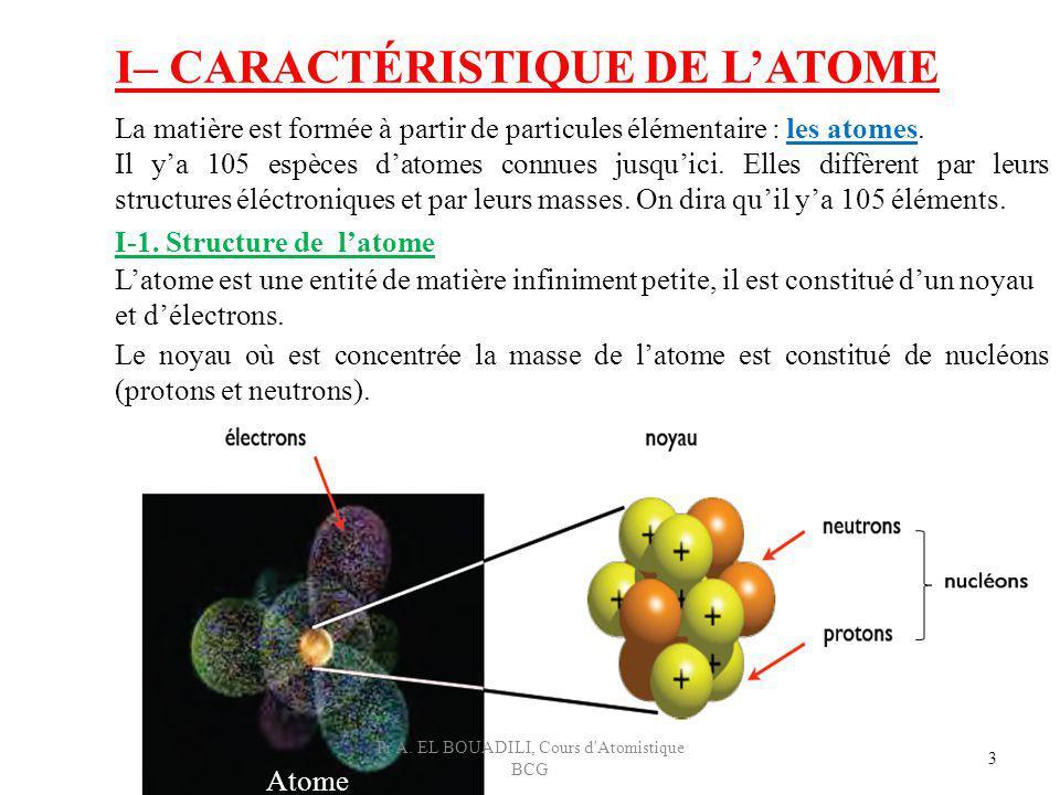 4 -La masse de latome est de: 10 -26 Kg et son rayon est de lordre de 10 -10 m (1A°).