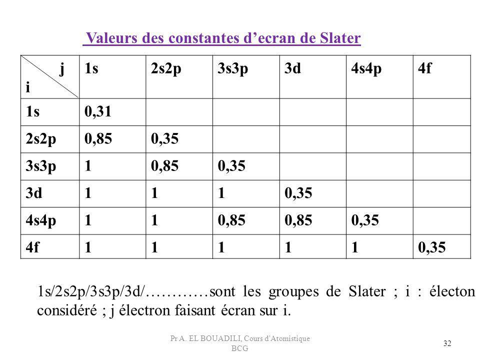 Valeurs des constantes decran de Slater j i 1s2s2p3s3p3d4s4p4f 1s0,31 2s2p0,850,35 3s3p10,850,35 3d1110,35 4s4p110,85 0,35 4f111110,35 1s/2s2p/3s3p/3d