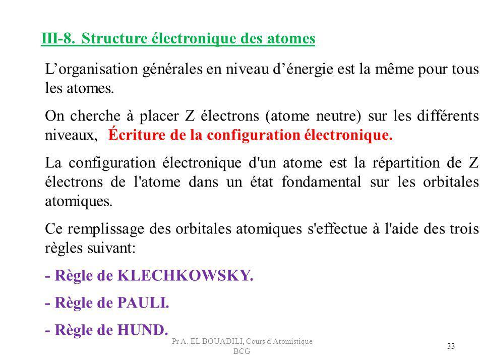 33 III-8. Structure électronique des atomes Lorganisation générales en niveau dénergie est la même pour tous les atomes. On cherche à placer Z électro