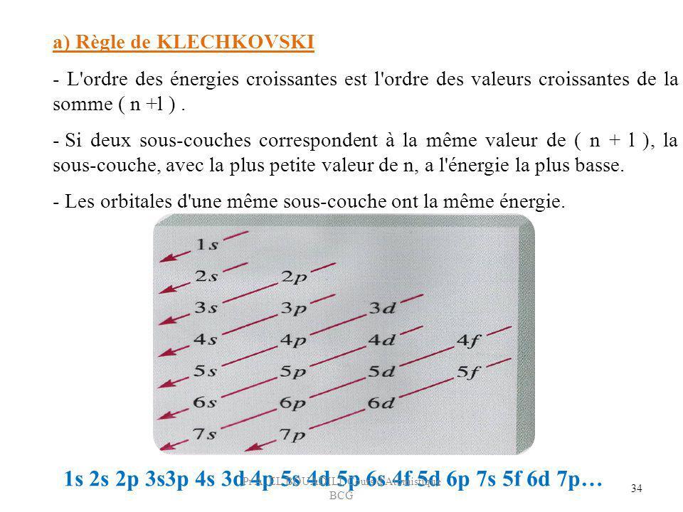 a) Règle de KLECHKOVSKI - L'ordre des énergies croissantes est l'ordre des valeurs croissantes de la somme ( n +l ). - Si deux sous-couches correspond