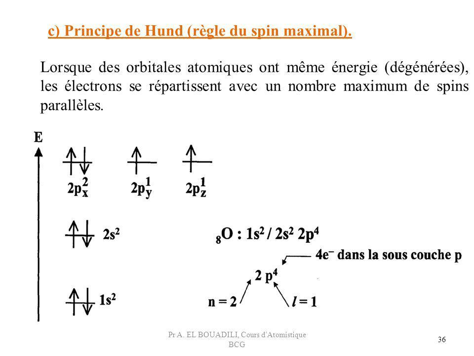 Lorsque des orbitales atomiques ont même énergie (dégénérées), les électrons se répartissent avec un nombre maximum de spins parallèles. c) Principe d