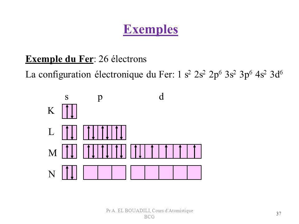 Exemples 37 Exemple du Fer: 26 électrons K L M spd N La configuration électronique du Fer: 1 s 2 2s 2 2p 6 3s 2 3p 6 4s 2 3d 6 Pr A. EL BOUADILI, Cour