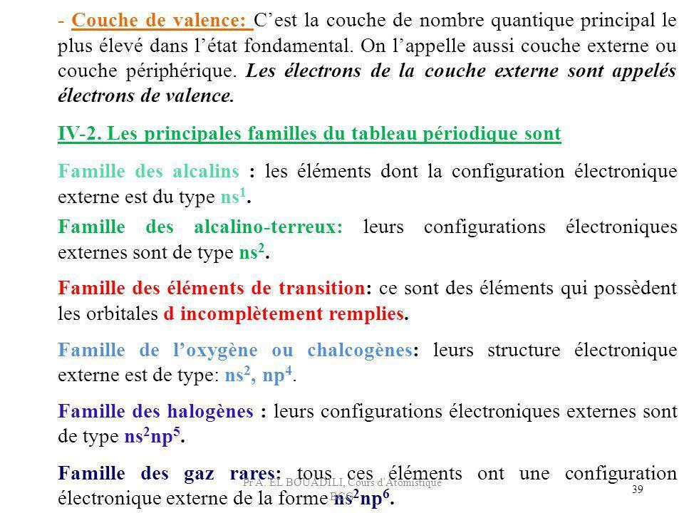 39 IV-2. Les principales familles du tableau périodique sont Famille des alcalins : les éléments dont la configuration électronique externe est du typ