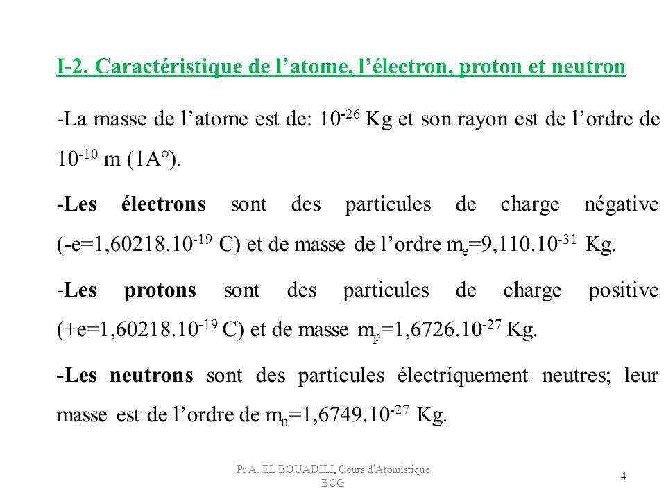 4 -La masse de latome est de: 10 -26 Kg et son rayon est de lordre de 10 -10 m (1A°). -Les électrons sont des particules de charge négative (-e=1,6021
