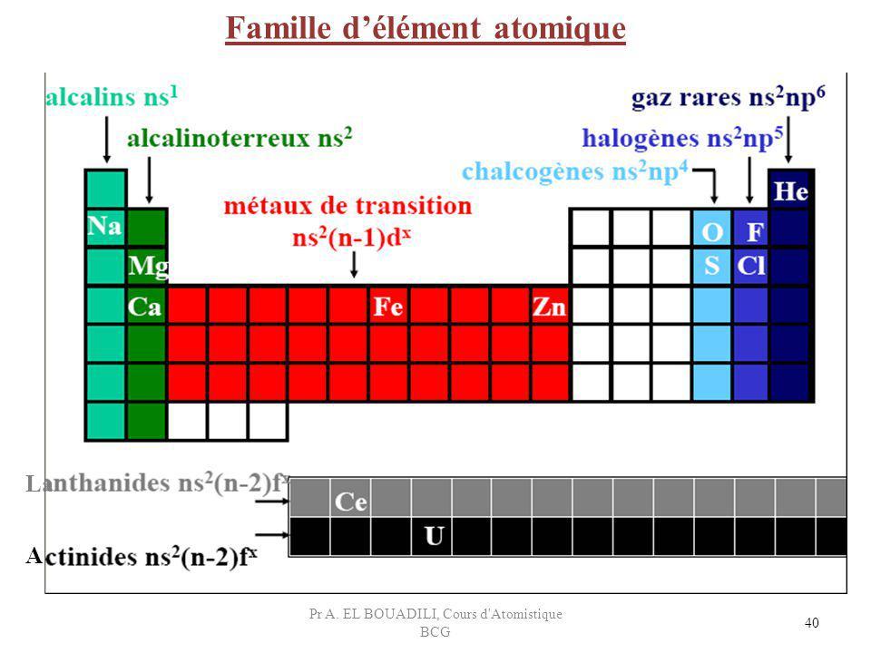 40 La A Famille délément atomique Pr A. EL BOUADILI, Cours d'Atomistique BCG