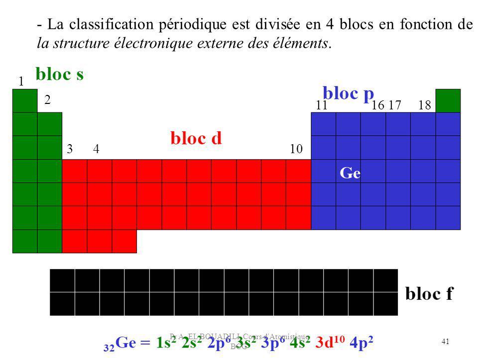 - La classification périodique est divisée en 4 blocs en fonction de la structure électronique externe des éléments. 41 1 2 3 4 10 11 16 17 18 Pr A. E
