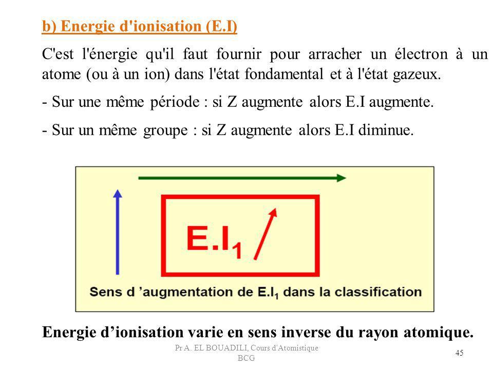 45 b) Energie d'ionisation (E.I) C'est l'énergie qu'il faut fournir pour arracher un électron à un atome (ou à un ion) dans l'état fondamental et à l'