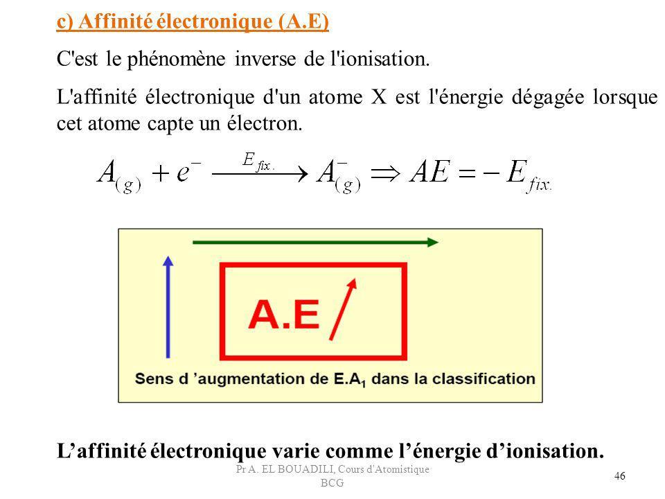 46 c) Affinité électronique (A.E) C'est le phénomène inverse de l'ionisation. L'affinité électronique d'un atome X est l'énergie dégagée lorsque cet a
