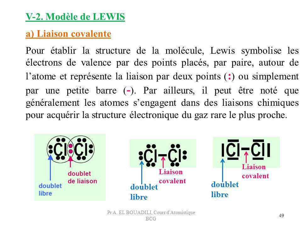 49 V-2. Modèle de LEWIS a) Liaison covalente Pour établir la structure de la molécule, Lewis symbolise les électrons de valence par des points placés,