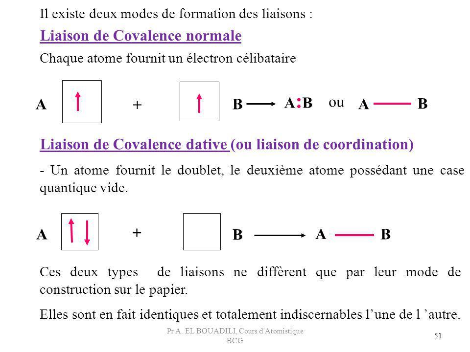 Ces deux types de liaisons ne diffèrent que par leur mode de construction sur le papier. Elles sont en fait identiques et totalement indiscernables lu