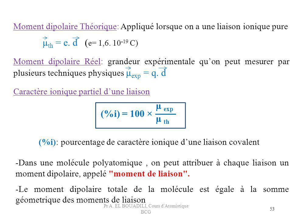 53 Moment dipolaire Théorique: Appliqué lorsque on a une liaison ionique pure µ th = e. d ( e= 1,6. 10 -19 C) Moment dipolaire Réel: grandeur expérime