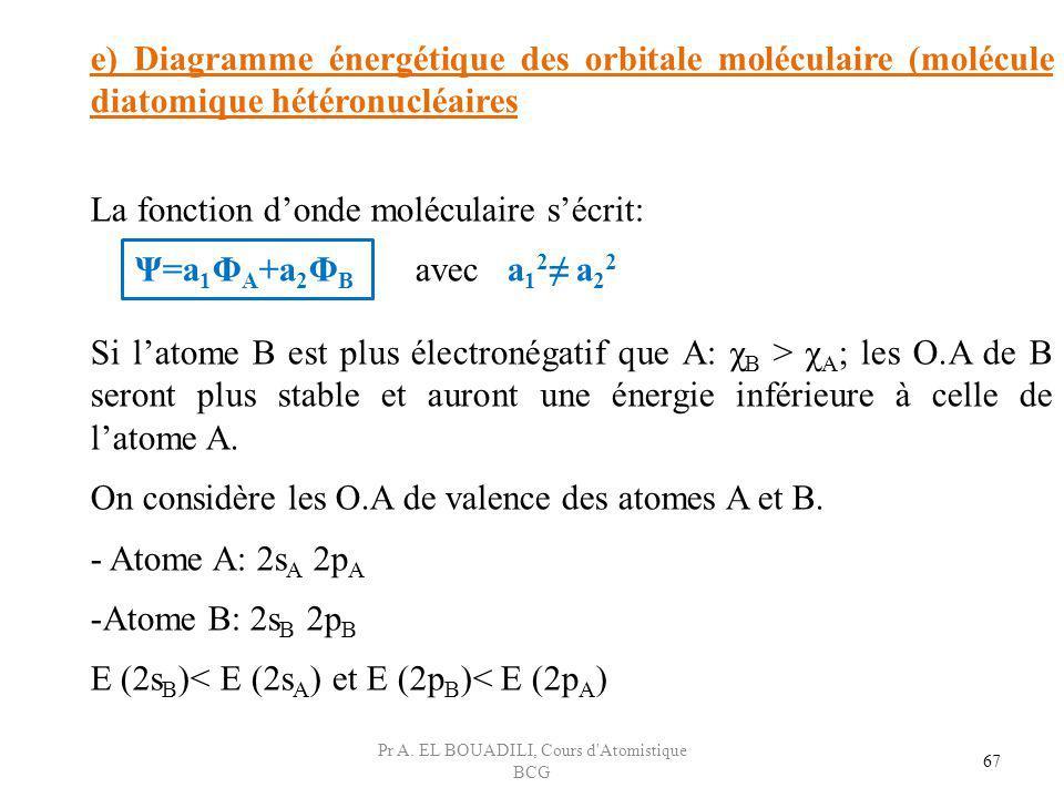 67 e) Diagramme énergétique des orbitale moléculaire (molécule diatomique hétéronucléaires La fonction donde moléculaire sécrit: Ψ=a 1 Φ A +a 2 Φ B av