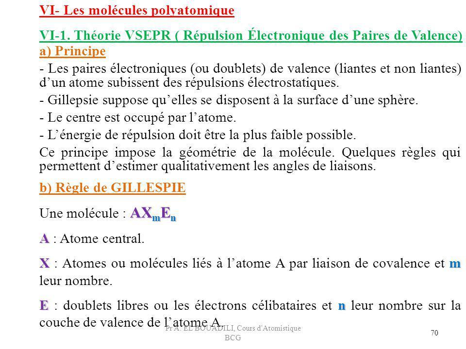 a) Principe - Les paires électroniques (ou doublets) de valence (liantes et non liantes) dun atome subissent des répulsions électrostatiques. - Gillep
