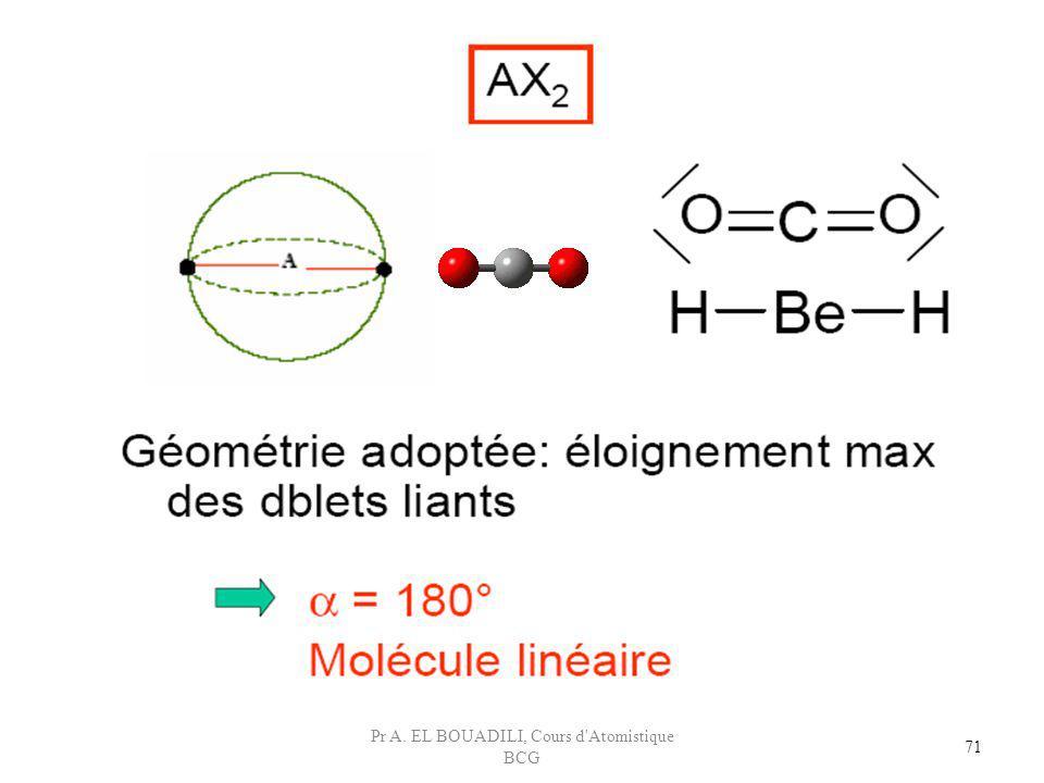 71 Pr A. EL BOUADILI, Cours d'Atomistique BCG
