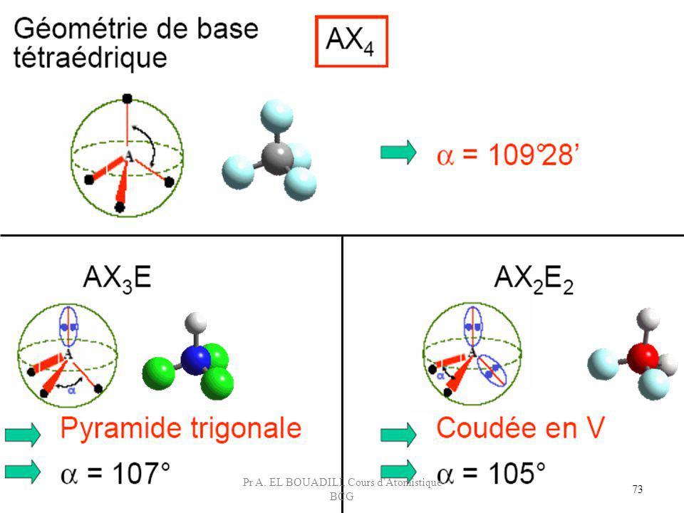 73 Pr A. EL BOUADILI, Cours d'Atomistique BCG