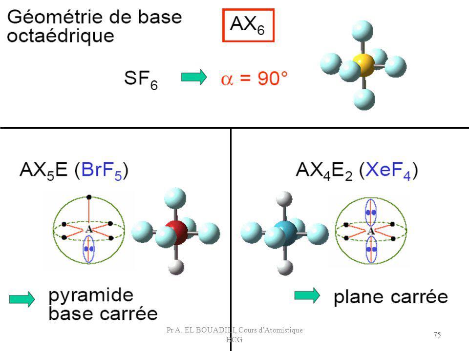 75 Pr A. EL BOUADILI, Cours d'Atomistique BCG
