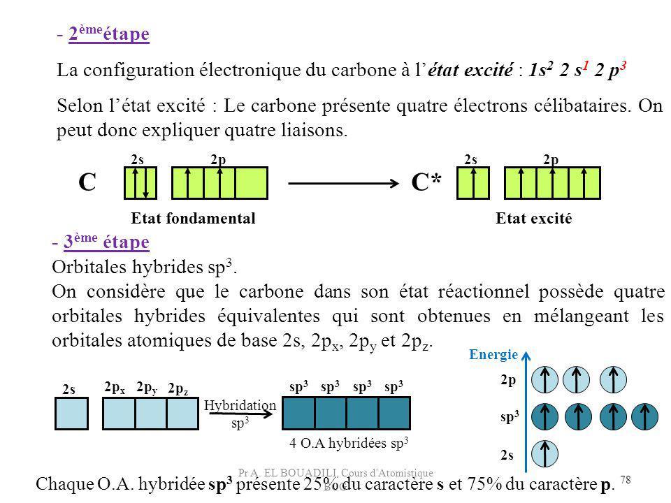 78 - 2 ème étape La configuration électronique du carbone à létat excité : 1s 2 2 s 1 2 p 3 Selon létat excité : Le carbone présente quatre électrons