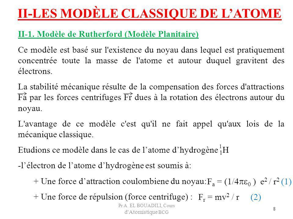 8 II-LES MODÈLE CLASSIQUE DE LATOME II-1. Modèle de Rutherford (Modèle Planitaire) Ce modèle est basé sur l'existence du noyau dans lequel est pratiqu