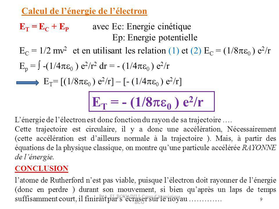 m r 2 = n 2 ( h 2 0 r / e 2 ) donc r = n 2 ( h 2 0 / m e 2 ) (3) 10 II-2.