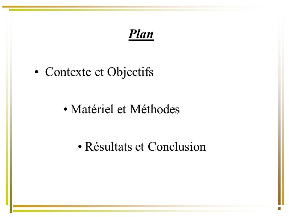 Plan Contexte et Objectifs Matériel et Méthodes Résultats et Conclusion