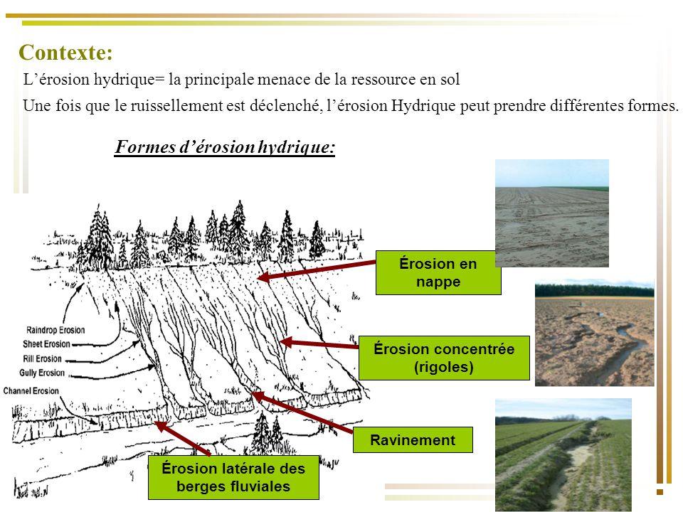 Formes dérosion hydrique: Lérosion hydrique= la principale menace de la ressource en sol Une fois que le ruissellement est déclenché, lérosion Hydrique peut prendre différentes formes.