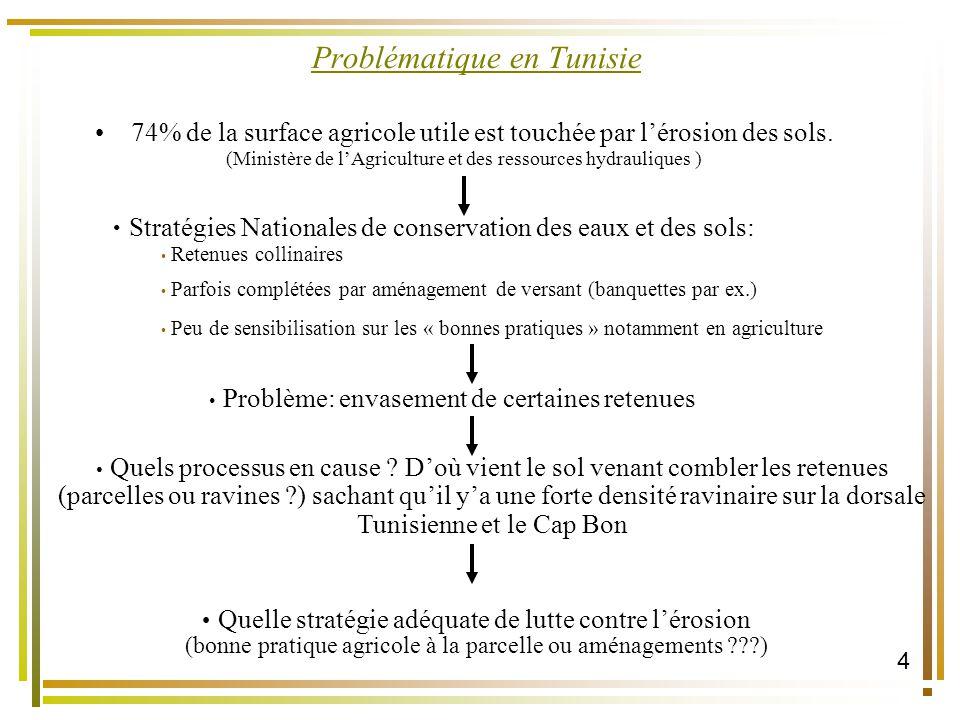 4 Problématique en Tunisie 74% de la surface agricole utile est touchée par lérosion des sols.