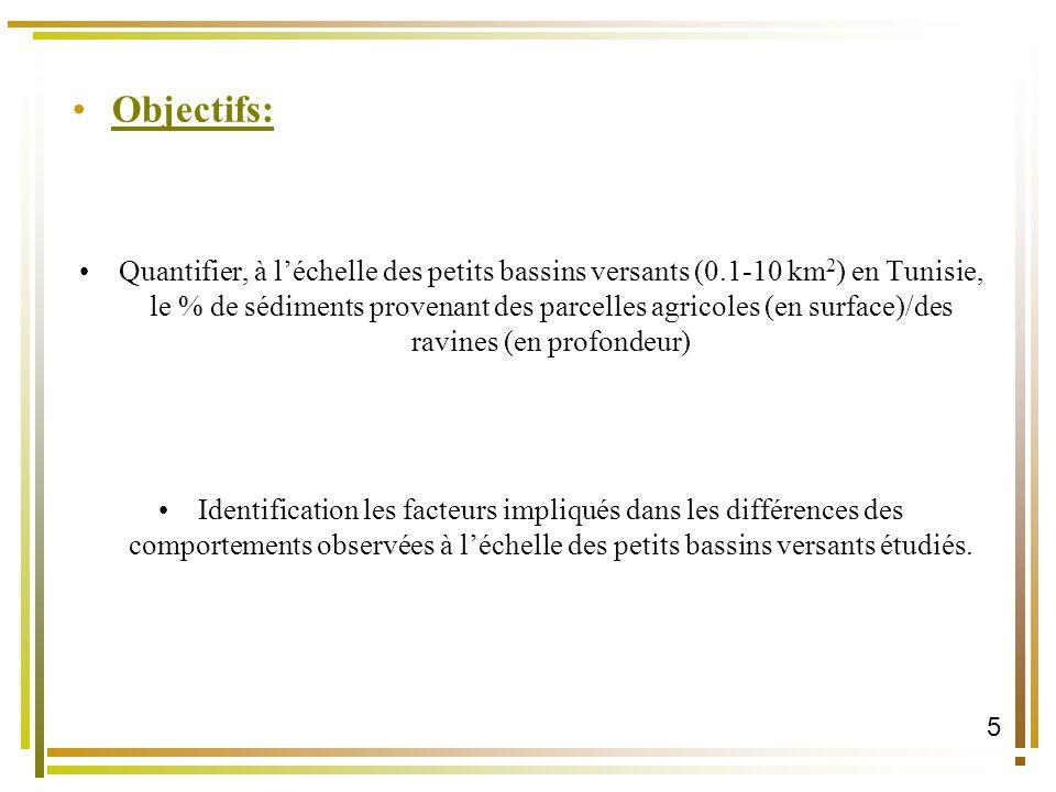 5 Objectifs: Quantifier, à léchelle des petits bassins versants (0.1-10 km 2 ) en Tunisie, le % de sédiments provenant des parcelles agricoles (en surface)/des ravines (en profondeur) Identification les facteurs impliqués dans les différences des comportements observées à léchelle des petits bassins versants étudiés.