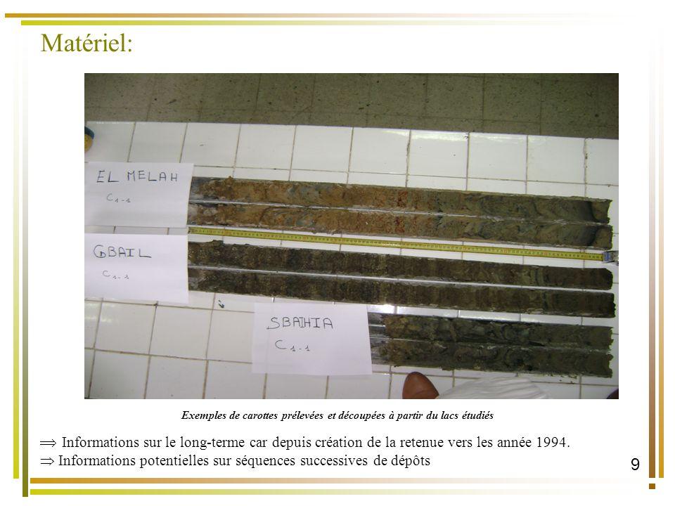 9 Matériel: Exemples de carottes prélevées et découpées à partir du lacs étudiés Informations sur le long-terme car depuis création de la retenue vers les année 1994.