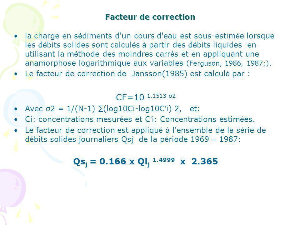 Facteur de correction la charge en s é diments d un cours d eau est sous-estim é e lorsque les d é bits solides sont calcul é s à partir des d é bits liquides en utilisant la m é thode des moindres carr é s et en appliquant une anamorphose logarithmique aux variables (Ferguson, 1986, 1987;).