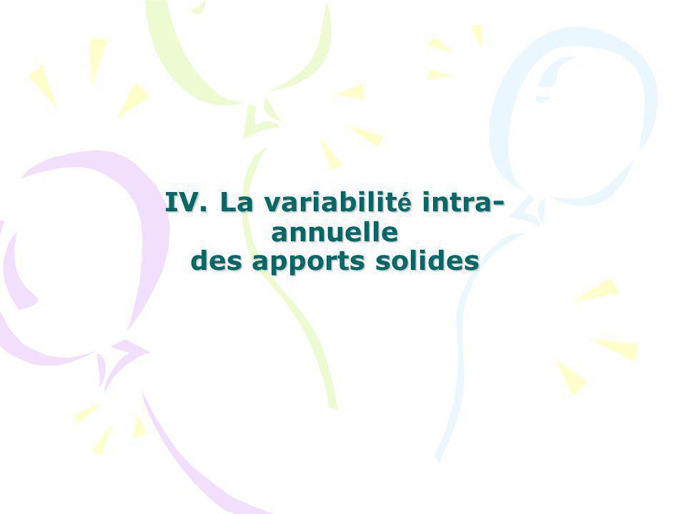 IV. La variabilit é intra- annuelle des apports solides