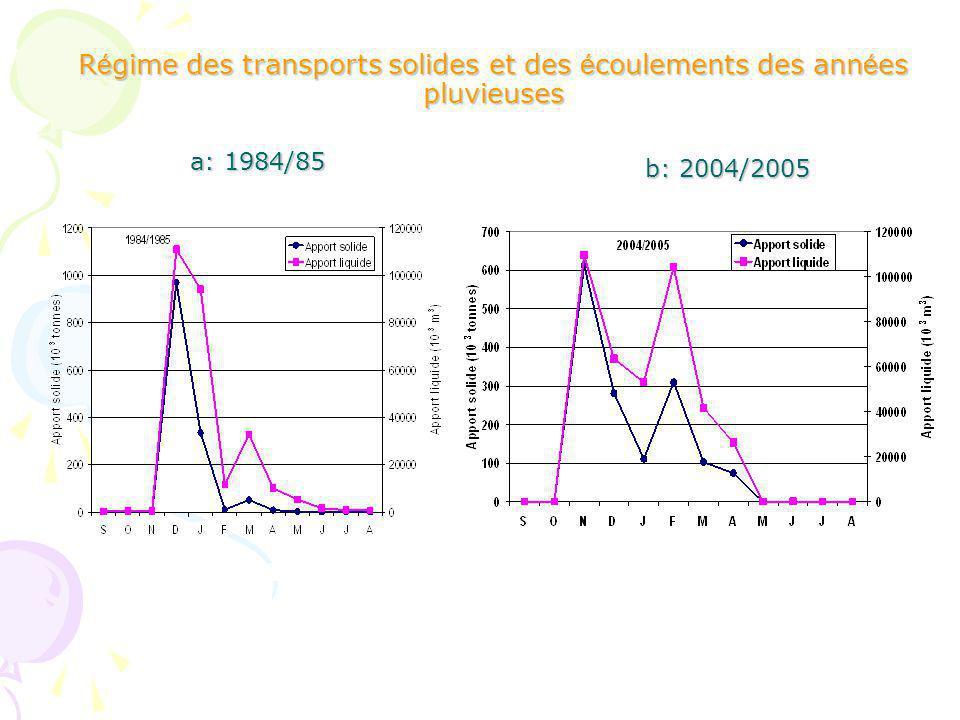 R é gime des transports solides et des é coulements des ann é es pluvieuses a: 1984/85 b: 2004/2005