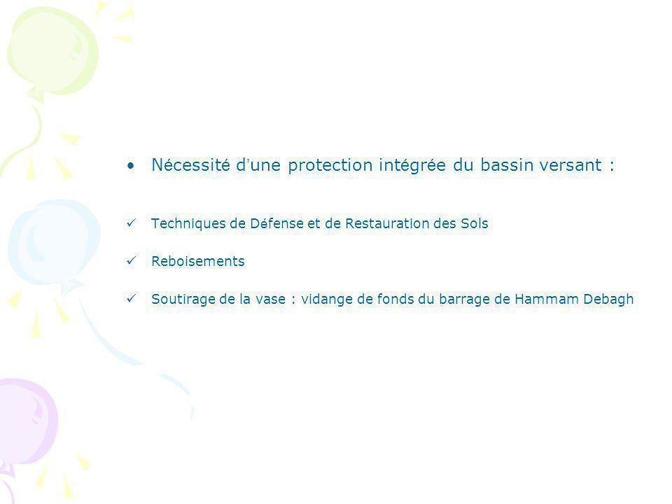 N é cessit é d une protection int é gr é e du bassin versant : Techniques de D é fense et de Restauration des Sols Reboisements Soutirage de la vase : vidange de fonds du barrage de Hammam Debagh