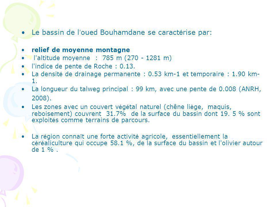 Le bassin de l oued Bouhamdane se caract é rise par: relief de moyenne montagne l altitude moyenne : 785 m (270 - 1281 m) l indice de pente de Roche : 0.13.