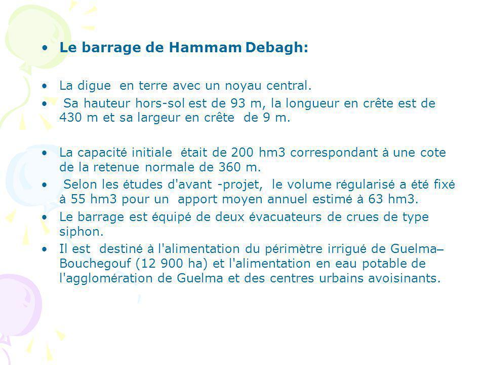 Le barrage de Hammam Debagh: La digue en terre avec un noyau central.