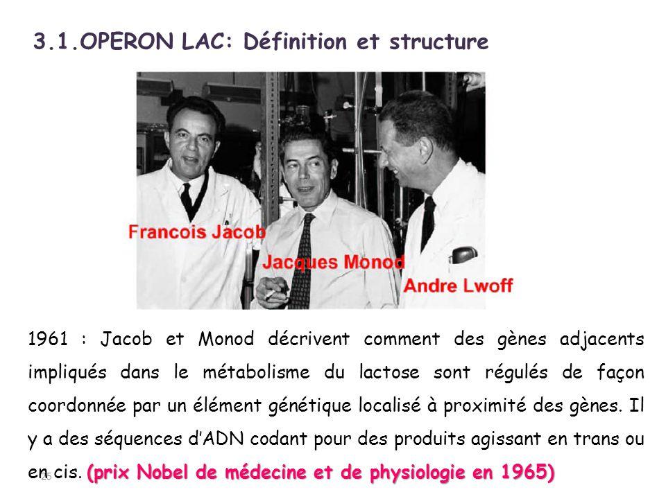 25 (prix Nobel de médecine et de physiologie en 1965) 1961 : Jacob et Monod décrivent comment des gènes adjacents impliqués dans le métabolisme du lac