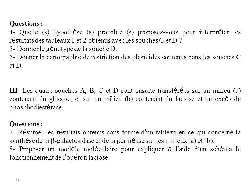 72 Questions : 4- Quelle (s) hypoth è se (s) probable (s) proposez-vous pour interpr é ter les r é sultats des tableaux 1 et 2 obtenus avec les souche