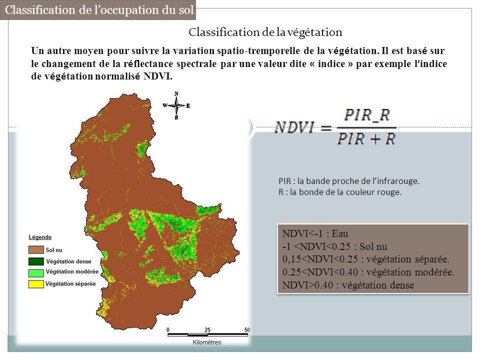 Classification de loccupation du sol Classification de la végétation NDVI<-1 : Eau -1 <NDVI<0.25 : Sol nu 0,15<NDVI<0.25 : v é g é tation s é par é e.