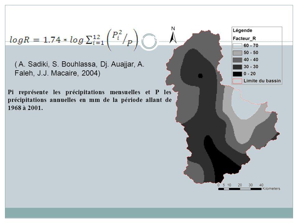 +1.29 Pi représente les précipitations mensuelles et P les précipitations annuelles en mm de la période allant de 1968 à 2001. ( A. Sadiki, S. Bouhlas