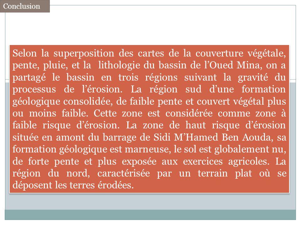 Selon la superposition des cartes de la couverture végétale, pente, pluie, et la lithologie du bassin de lOued Mina, on a partagé le bassin en trois r