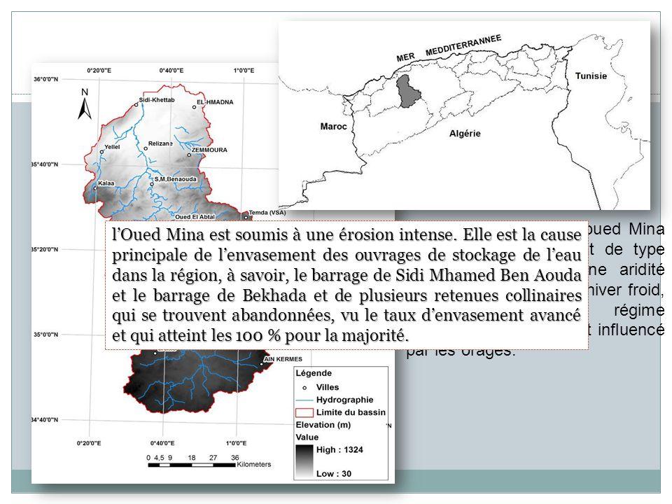 Le bassin versant de loued Mina est soumis à un climat de type méditerranéen, avec une aridité estivale marquée et un hiver froid, présentant un régim