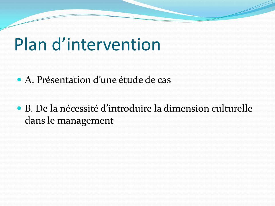 Plan dintervention A. Présentation dune étude de cas B.