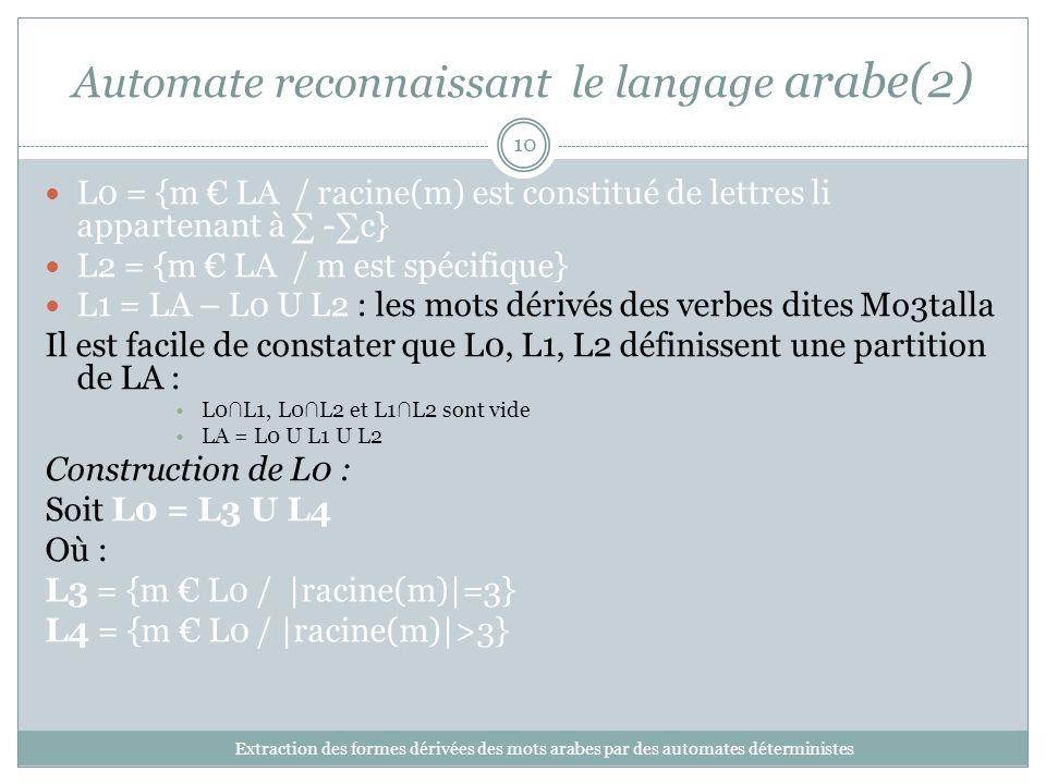 Automate reconnaissant le langage arabe(2) Extraction des formes dérivées des mots arabes par des automates déterministes 10 L0 = {m LA / racine(m) est constitué de lettres li appartenant à -c} L2 = {m LA / m est spécifique} L1 = LA – L0 U L2 : les mots dérivés des verbes dites Mo3talla Il est facile de constater que L0, L1, L2 définissent une partition de LA : L0 L1, L0 L2 et L1 L2 sont vide LA = L0 U L1 U L2 Construction de L0 : Soit L0 = L3 U L4 Où : L3 = {m L0 / |racine(m)|=3} L4 = {m L0 / |racine(m)|>3}