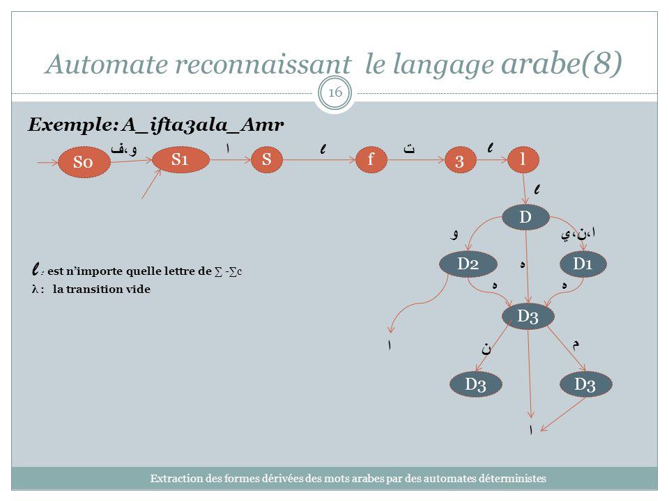 Automate reconnaissant le langage arabe(8) Extraction des formes dérivées des mots arabes par des automates déterministes 16 3lfSS1 S0 D1 D3 l l : est nimporte quelle lettre de -c λ : la transition vide Exemple: A_ifta3ala_Amr ا l l D ت و D2 و،ف ا،ن،ي ا D3 هه ن م ا ه