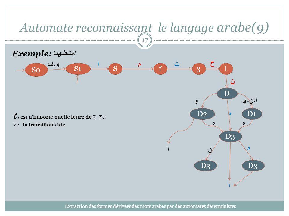 Automate reconnaissant le langage arabe(9) Extraction des formes dérivées des mots arabes par des automates déterministes 17 3lfSS1 S0 D1 D3 ن l : est
