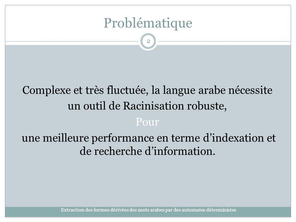 Problématique Extraction des formes dérivées des mots arabes par des automates déterministes 2 Complexe et très fluctuée, la langue arabe nécessite un