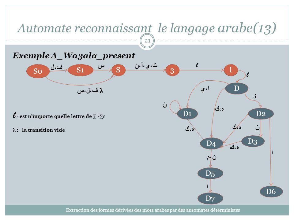 Automate reconnaissant le langage arabe(13) Extraction des formes dérivées des mots arabes par des automates déterministes 21 Exemple A_Wa3ala_present 3lSS1 S0 D1D2 D3 D4 D6 D5 D7 ف،ل ف،ل،س λ ت،ي،أ،ن l ن ه،ك ن ا س ن،م ا ه،ك l : est nimporte quelle lettre de -c λ : la transition vide l D ا،ي و ه،ك