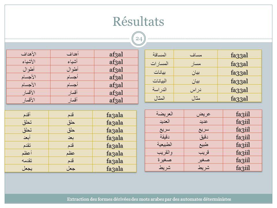 Résultats Extraction des formes dérivées des mots arabes par des automates déterministes 24