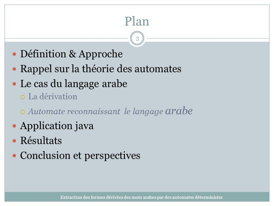 Plan Extraction des formes dérivées des mots arabes par des automates déterministes 3 Définition & Approche Rappel sur la théorie des automates Le cas