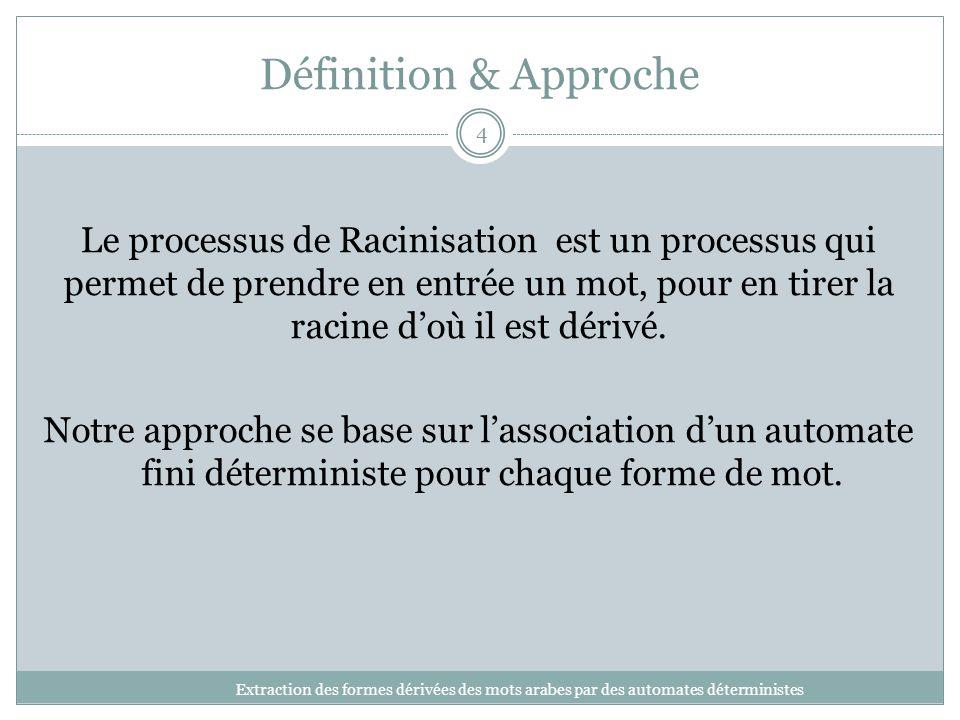 Définition & Approche Extraction des formes dérivées des mots arabes par des automates déterministes 4 Le processus de Racinisation est un processus qui permet de prendre en entrée un mot, pour en tirer la racine doù il est dérivé.